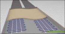 SnowTec 300W/13 fm 2560W kültéri fagymentesítő f.szőnyeg