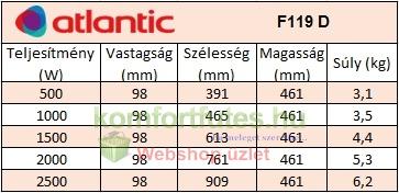 atlantic F119D összehasonlító