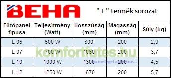 BEHA L sorozat  mérettáblázat