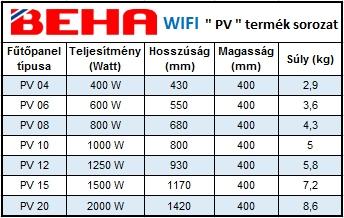 BEHA PV sorozat  mérettáblázat