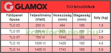 GLAMOX TLo  mérettáblázat fűtésbolt.hu