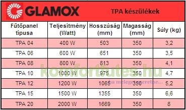GLAMOX TPA  mérettáblázat