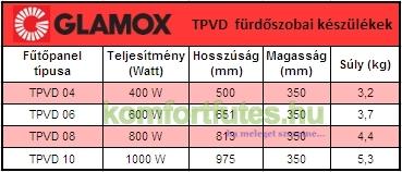 GLAMOX TPVD  mérettáblázat fűtésbolt.hu