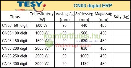 TESY CN03  teljesítmény táblázat