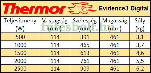 Thermor evidence3 digital teljesítmény táblázat