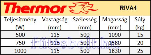 Thermor Riva 4 teljesítmény táblázata