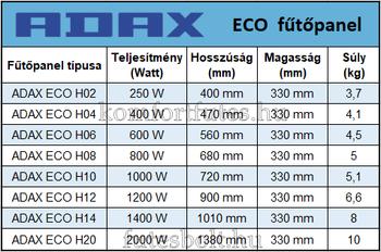 ADAX ECO mérettáblázat futesbolt.hu