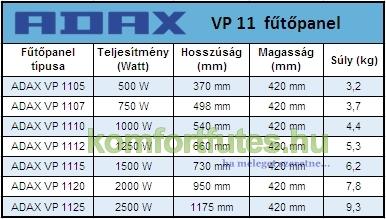 ADAX VP11 méret táblázat